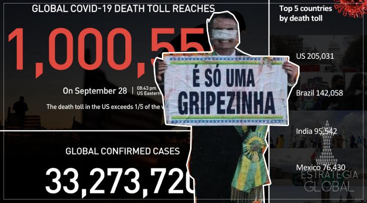 O número de mortos por Covid-19 ultrapassa 1 MILHÃO no mundo