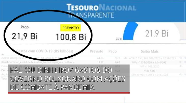 Faltou dinheiro? Gastos do Governo Bolsonaro com ações de combate à Pandemia